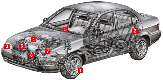 When And Why One Should Have Car Inspection?