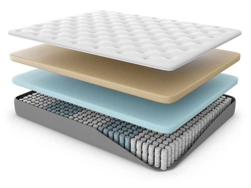 What Are The Significant Benefits Of Buying A New Mattress?
