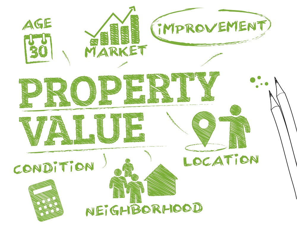 Property Valuation Experts